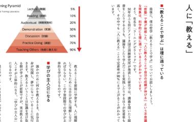 嶋津初の一般書籍『アジアNo.1英語教師の超勉強法(DHC)』の一部をご紹介します!⑤